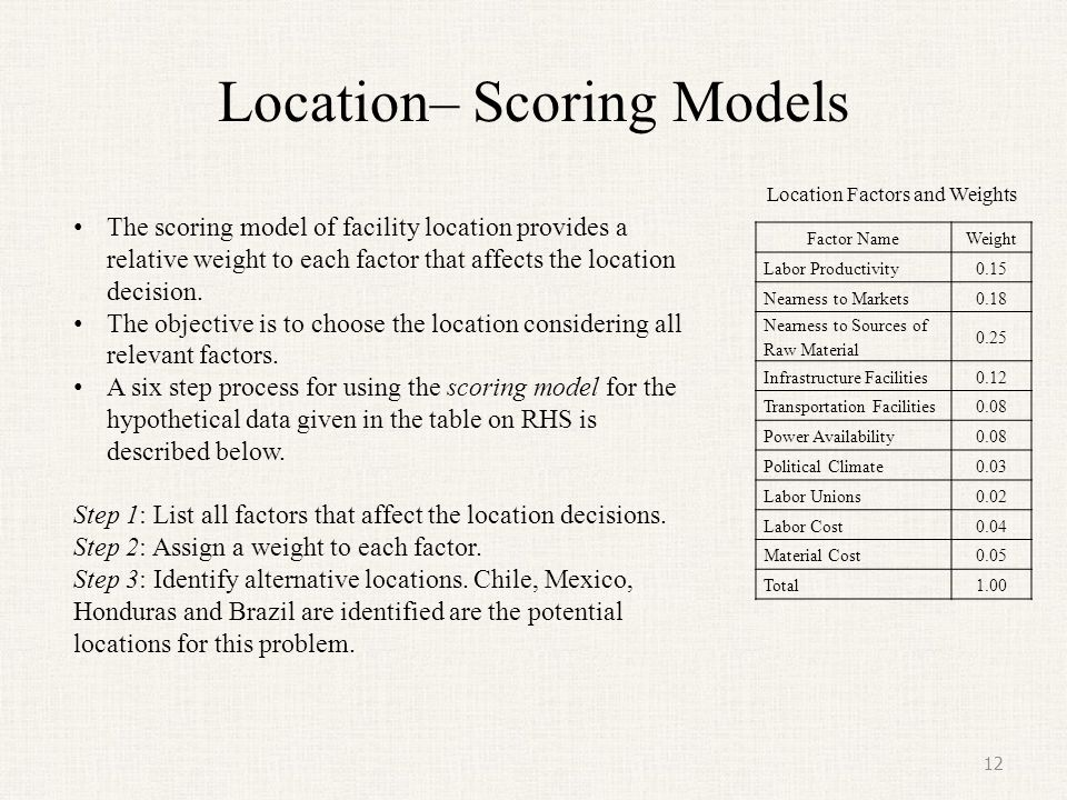 Location– Scoring Models