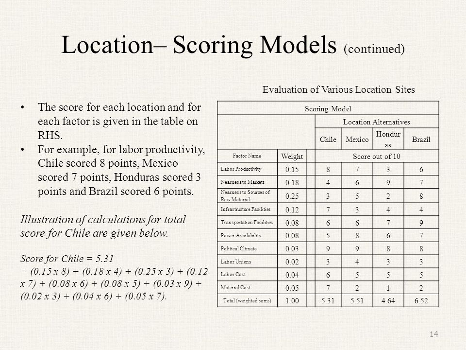 Location– Scoring Models (continued)