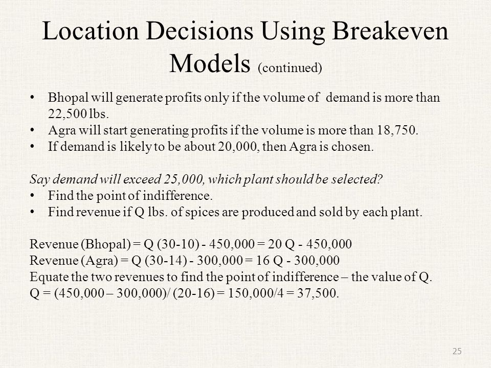 Location Decisions Using Breakeven Models (continued)