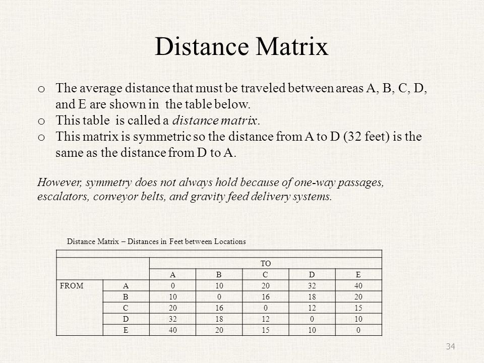 Distance Matrix The average distance that must be traveled between areas A, B, C, D, and E are shown in the table below.