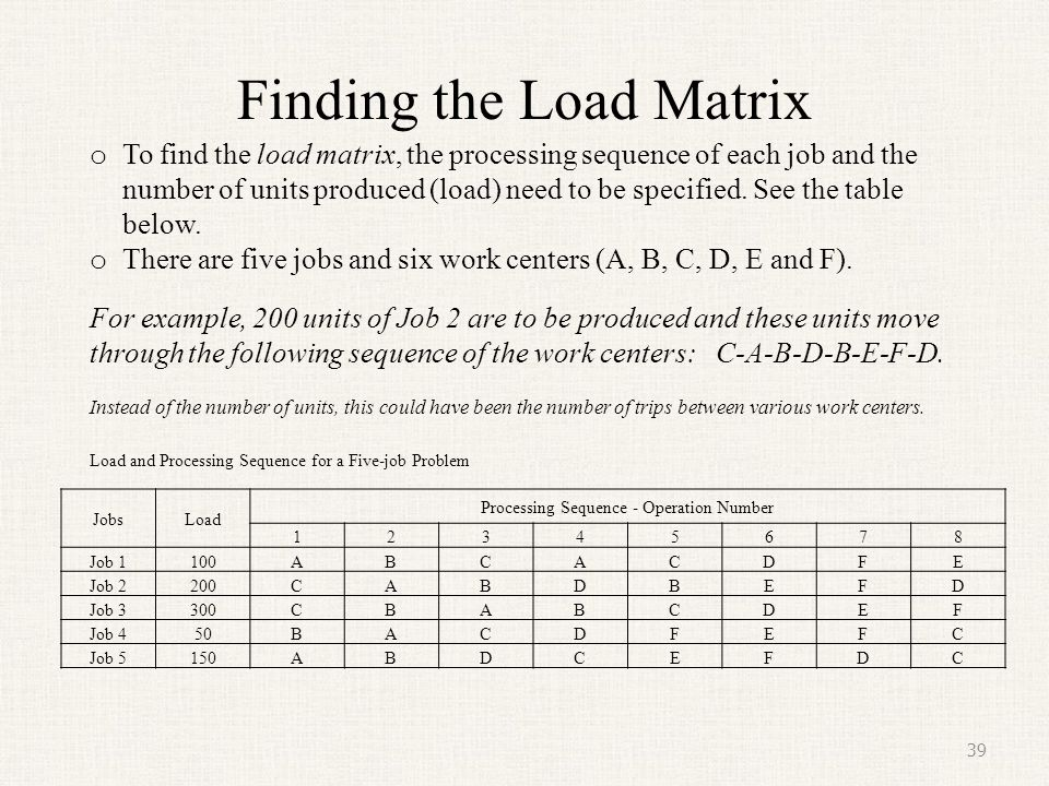 Finding the Load Matrix