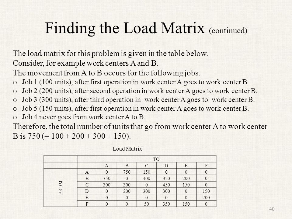 Finding the Load Matrix (continued)