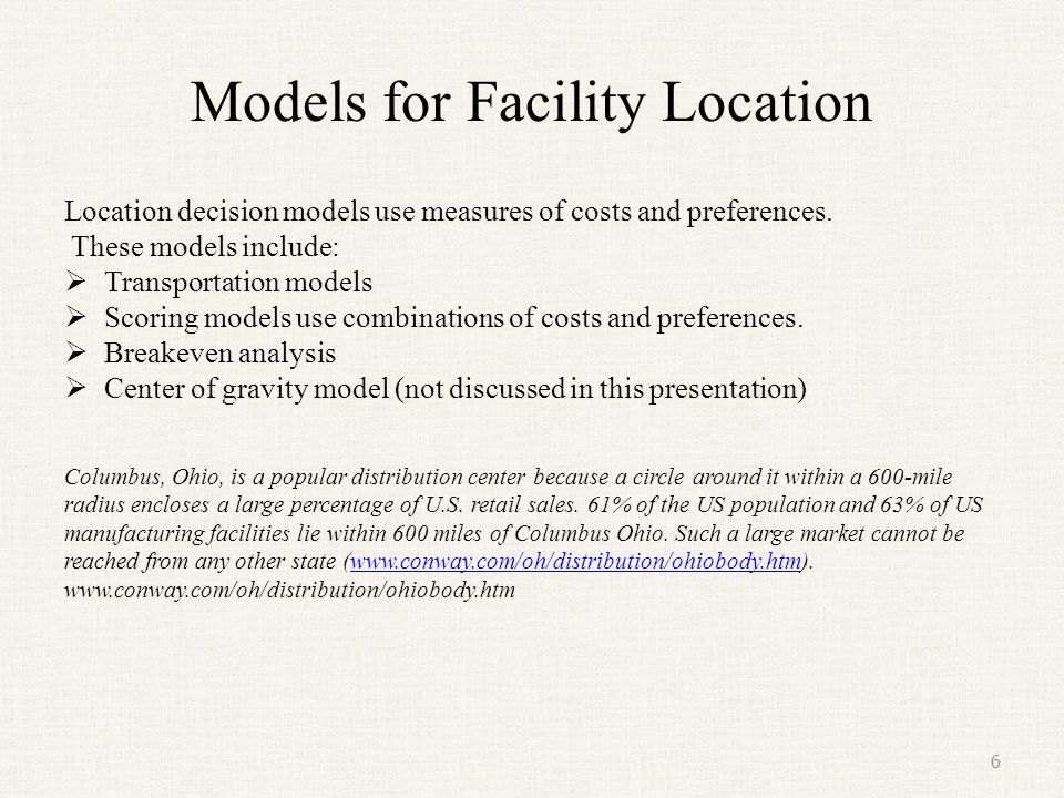 Models for Facility Location