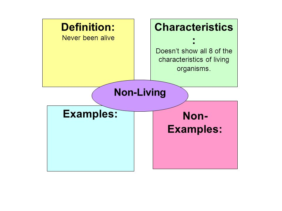 Doesn't show all 8 of the characteristics of living organisms.