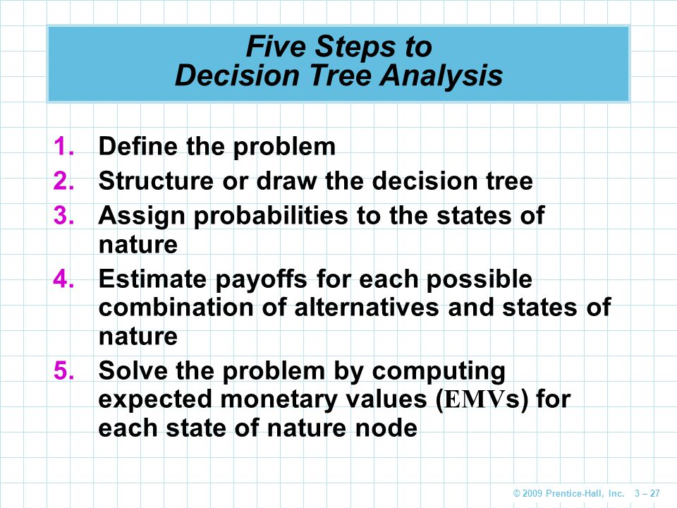 Five Steps to Decision Tree Analysis