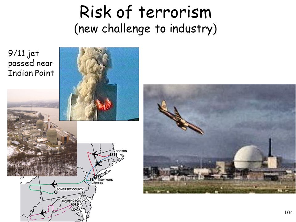 Risk of terrorism (new challenge to industry)
