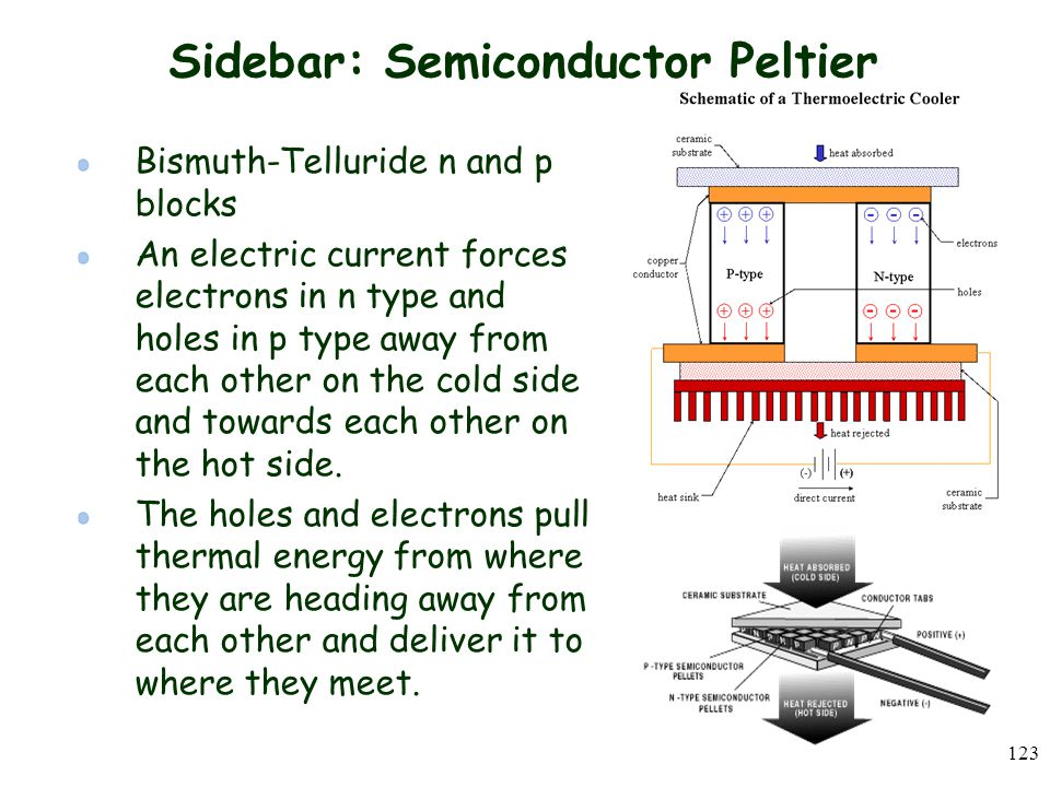 Sidebar: Semiconductor Peltier