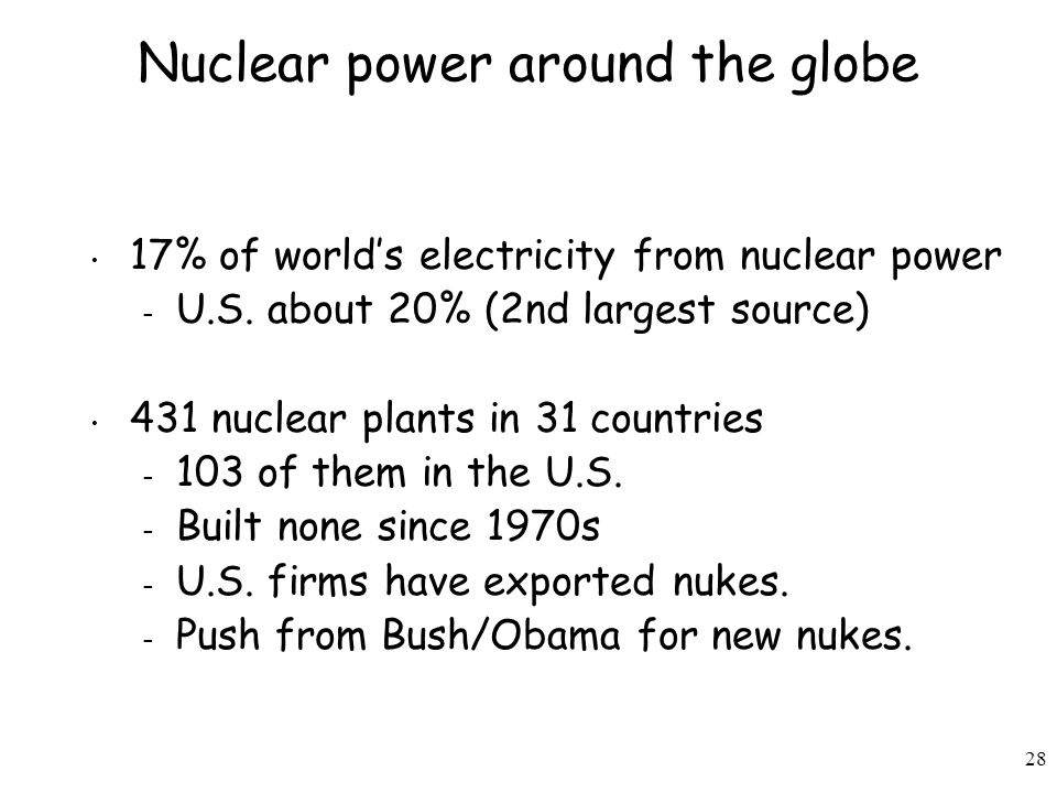 Nuclear power around the globe