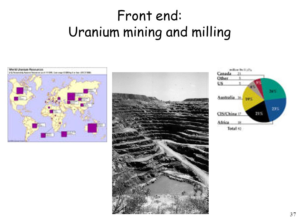 Front end: Uranium mining and milling