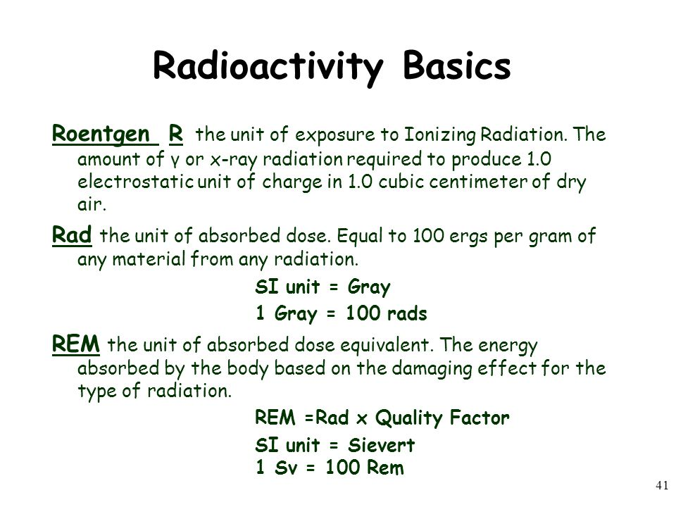 Radioactivity Basics