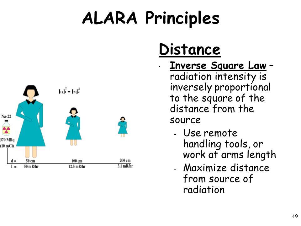 ALARA Principles Distance
