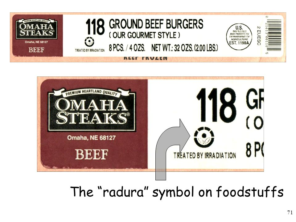 The radura symbol on foodstuffs