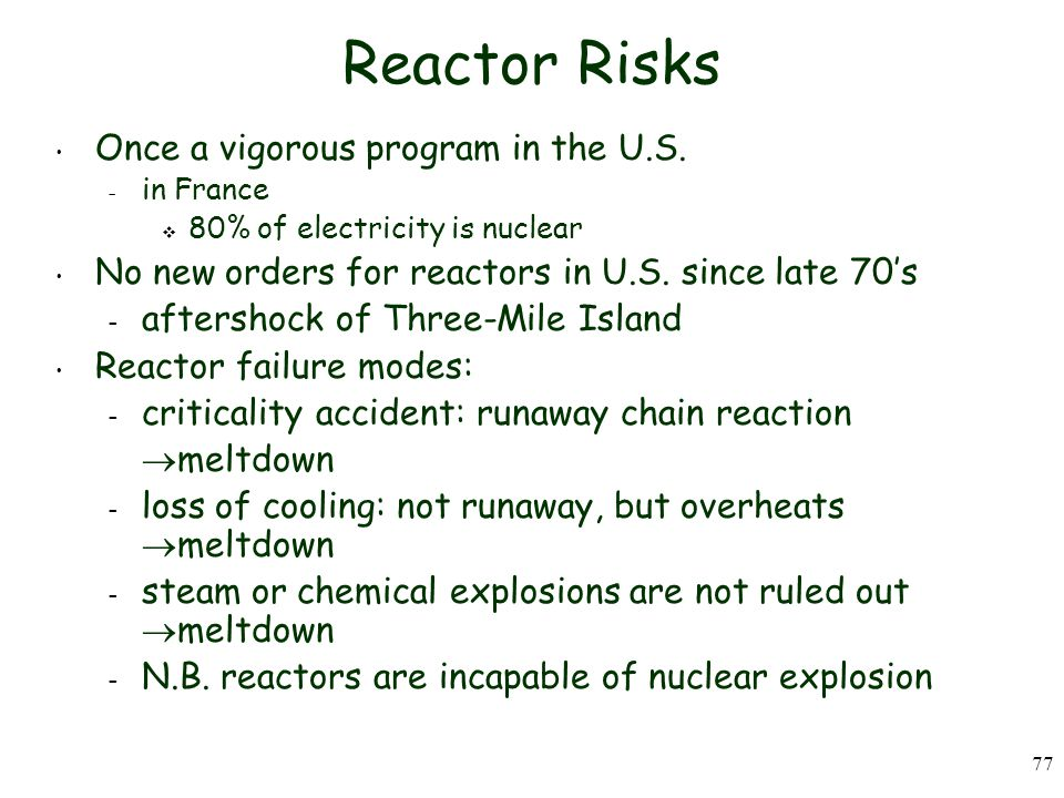 Reactor Risks Once a vigorous program in the U.S.