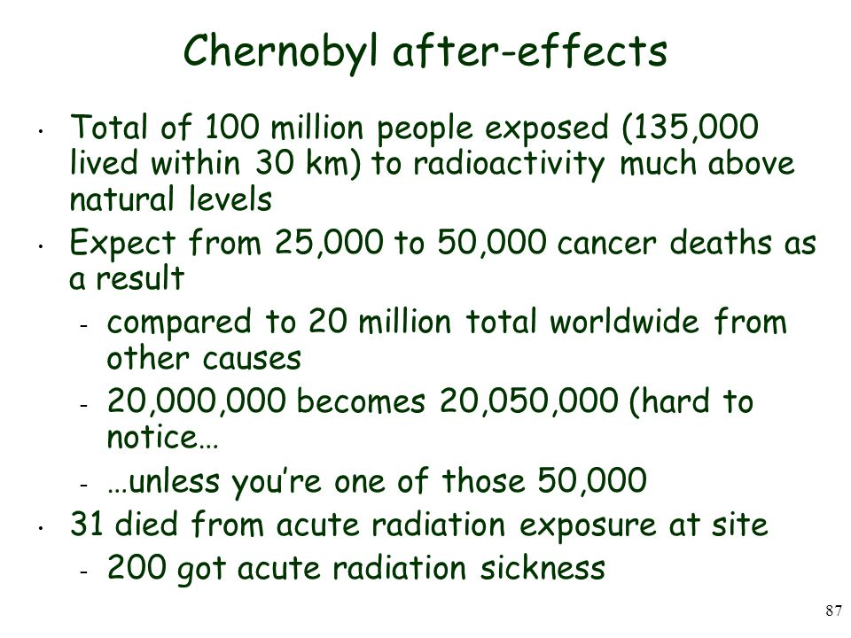 Chernobyl after-effects