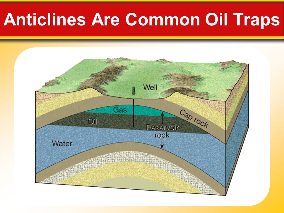 Anticlines Are Common Oil Traps