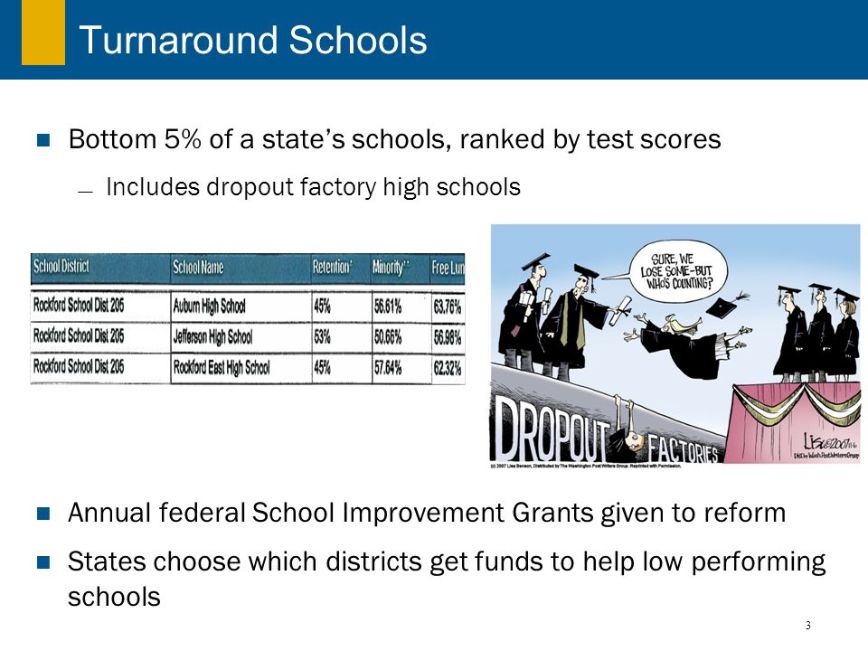 Turnaround Schools Bottom 5% of a state's schools, ranked by test scores. Includes dropout factory high schools.