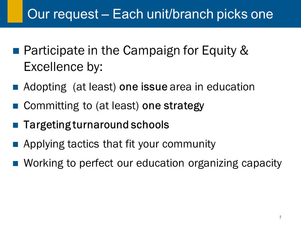 Our request – Each unit/branch picks one