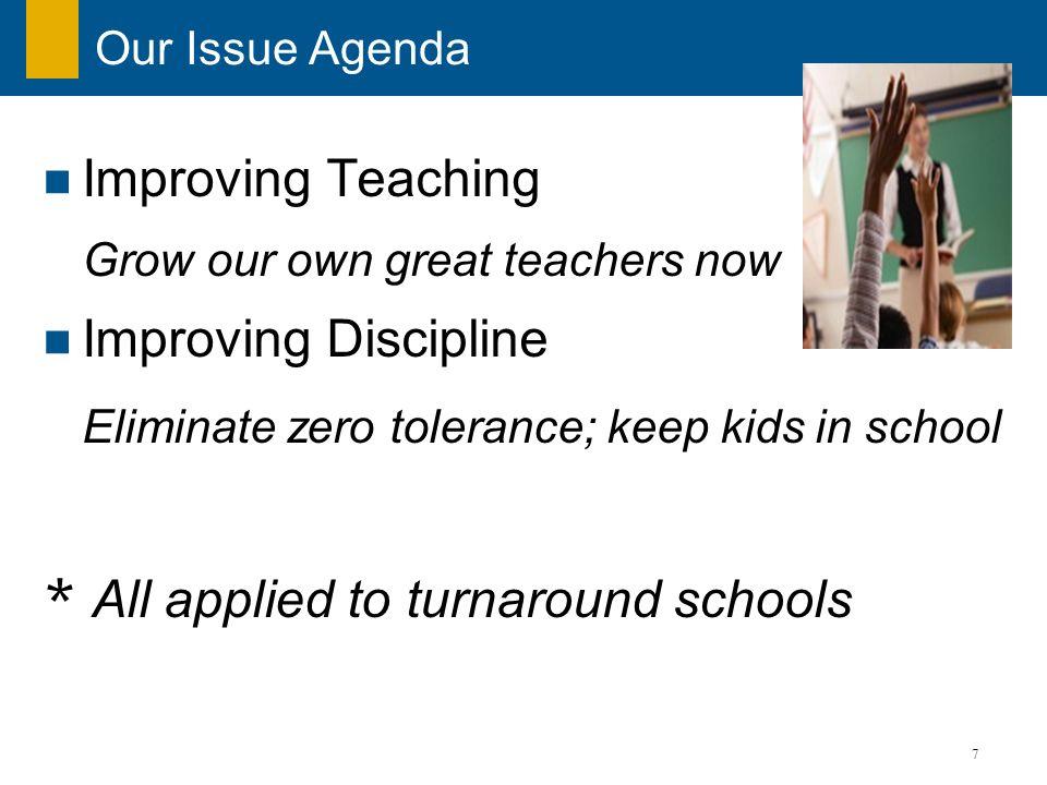 Eliminate zero tolerance; keep kids in school