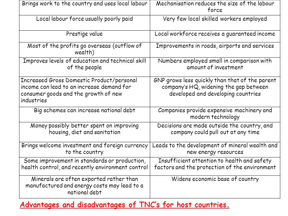 adnatages and disadvantages of tncs Transnational corporations (tncs): business organisations whose activities take place in several nations required watch extension watch task 3: advantages and disadvantages of a tnc card sorting activity your teacher will provide you with the cards.