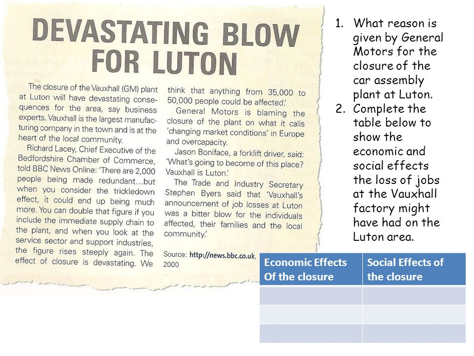 What reason is given by General Motors for the closure of the car assembly plant at Luton.