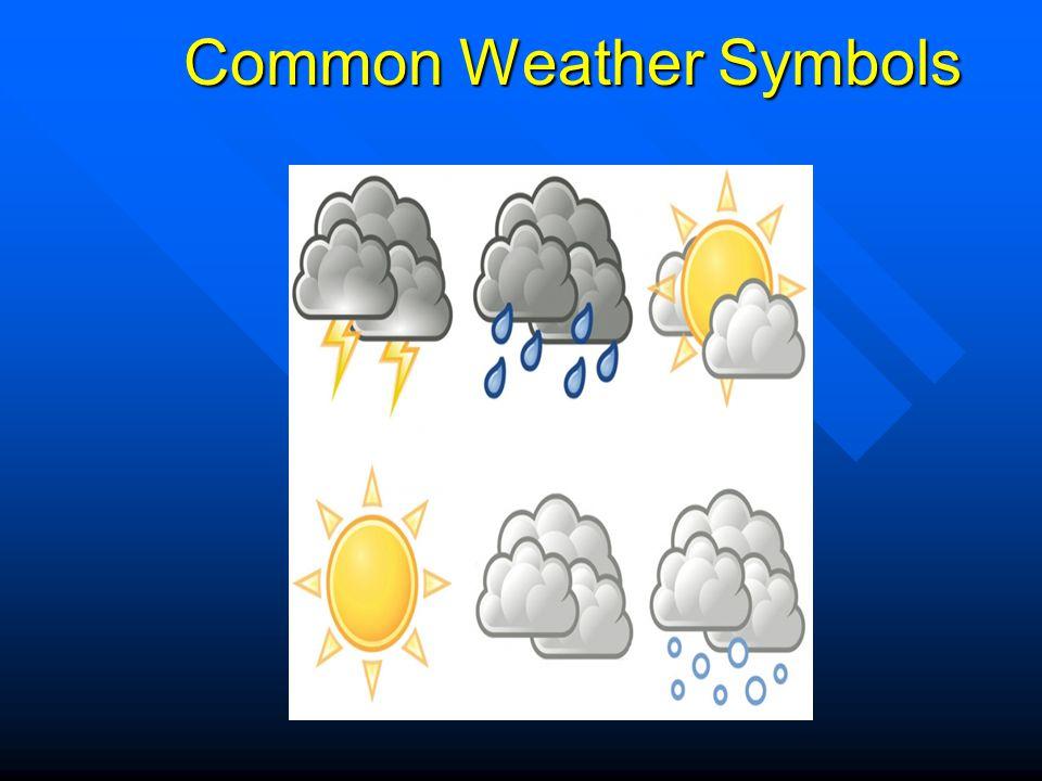 Common Weather Symbols