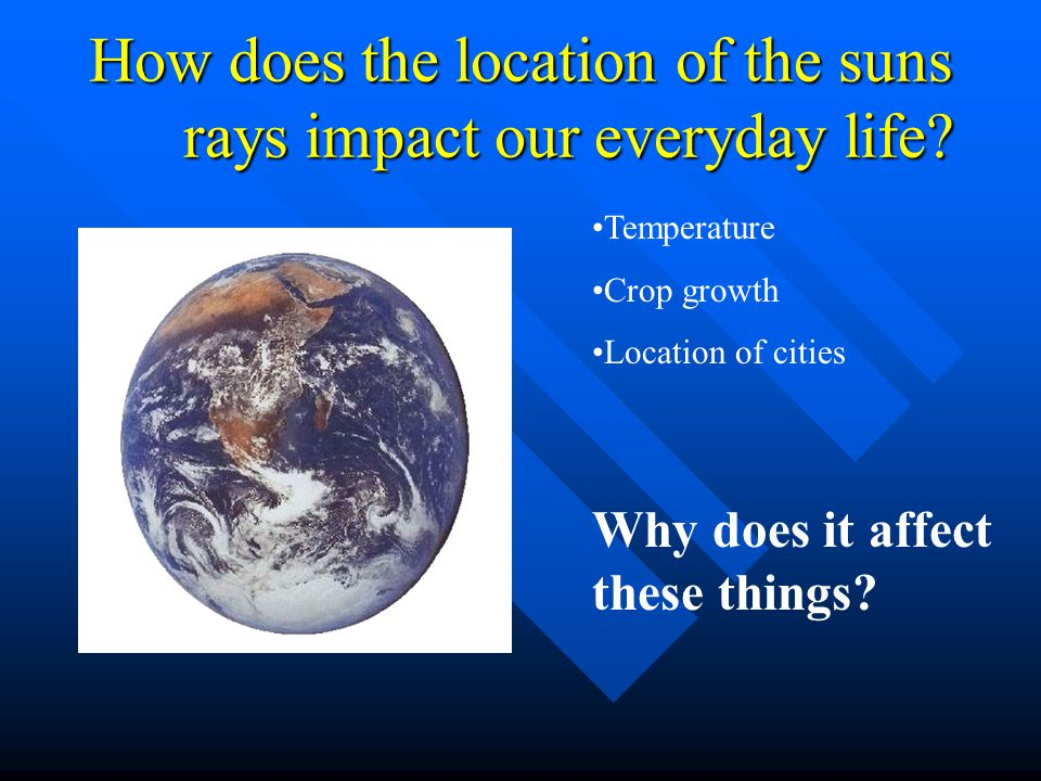 How does the location of the suns rays impact our everyday life