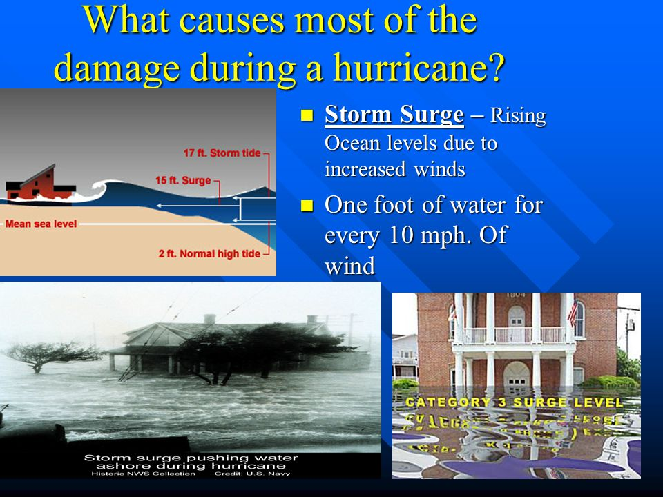 What causes most of the damage during a hurricane