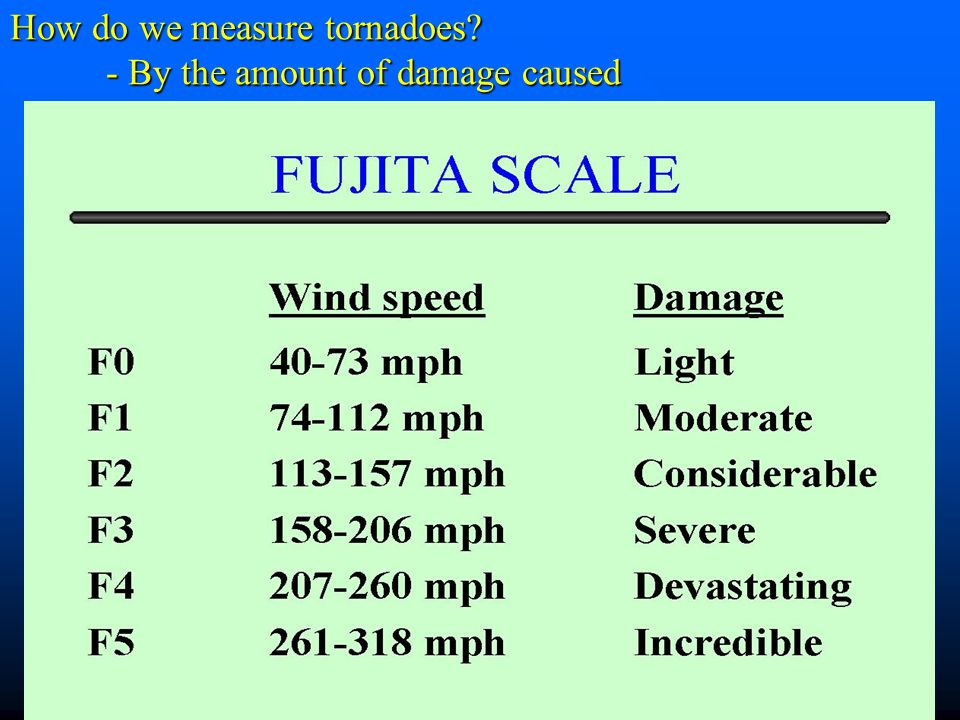 How do we measure tornadoes - By the amount of damage caused