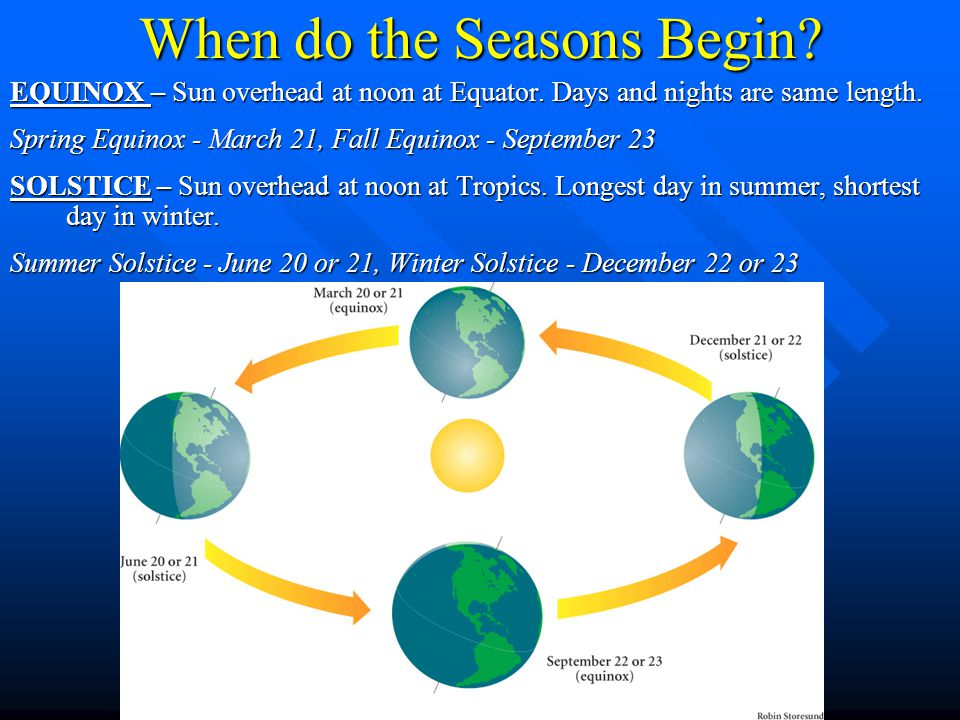 When do the Seasons Begin