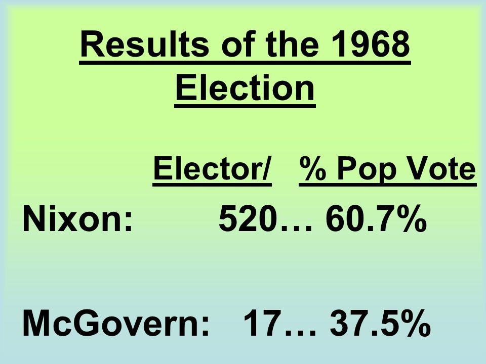 Results of the 1968 Election