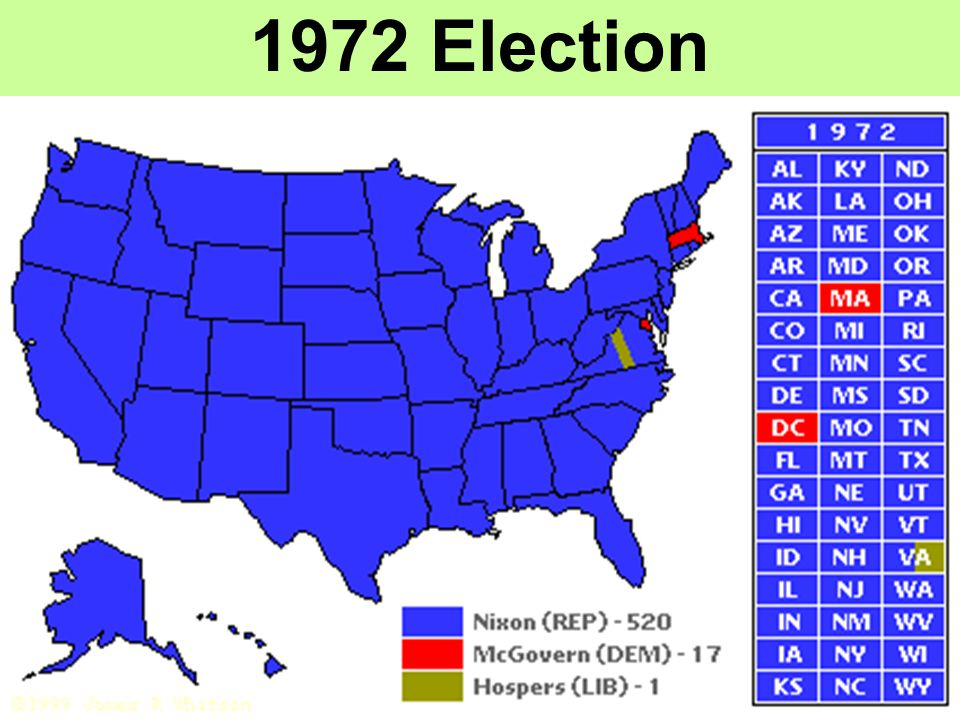 1972 Election