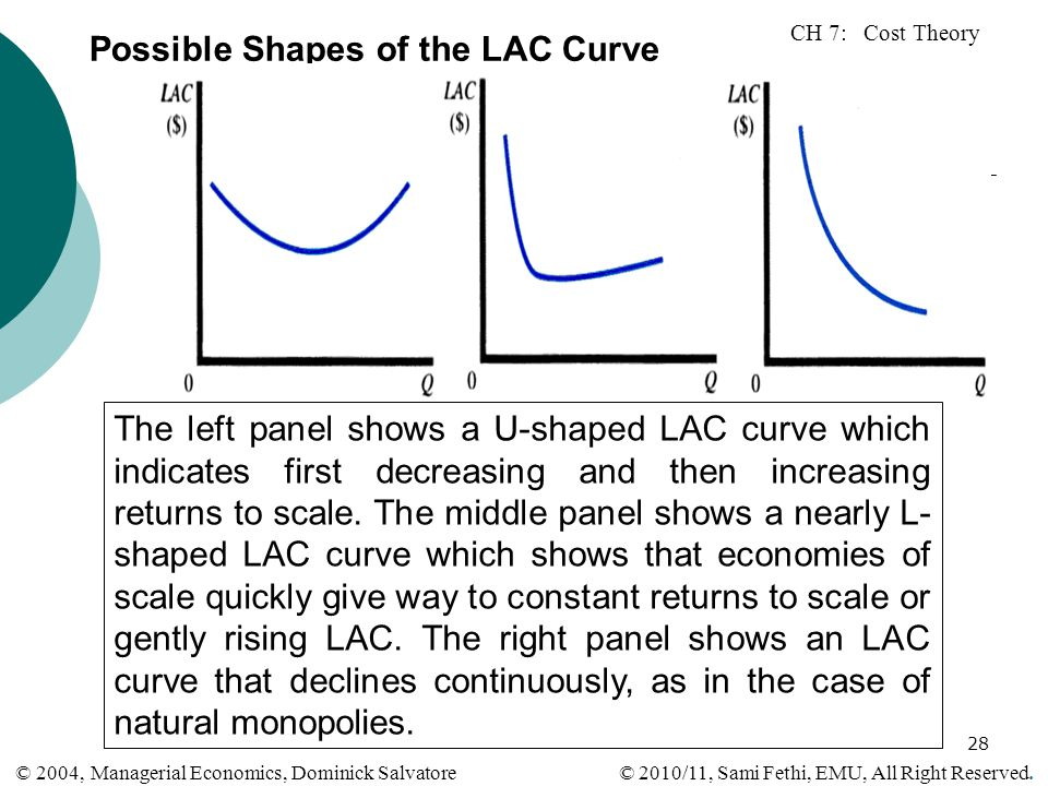 Possible Shapes of the LAC Curve