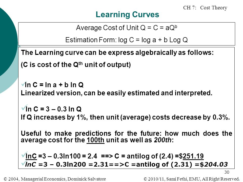 Learning Curves Average Cost of Unit Q = C = aQb