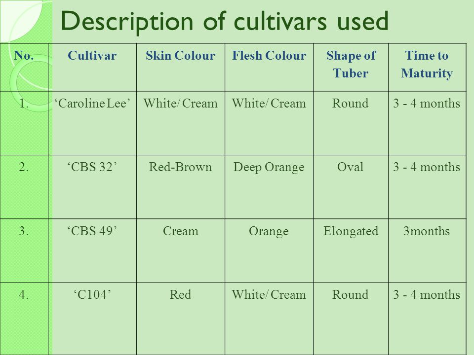 Description of cultivars used