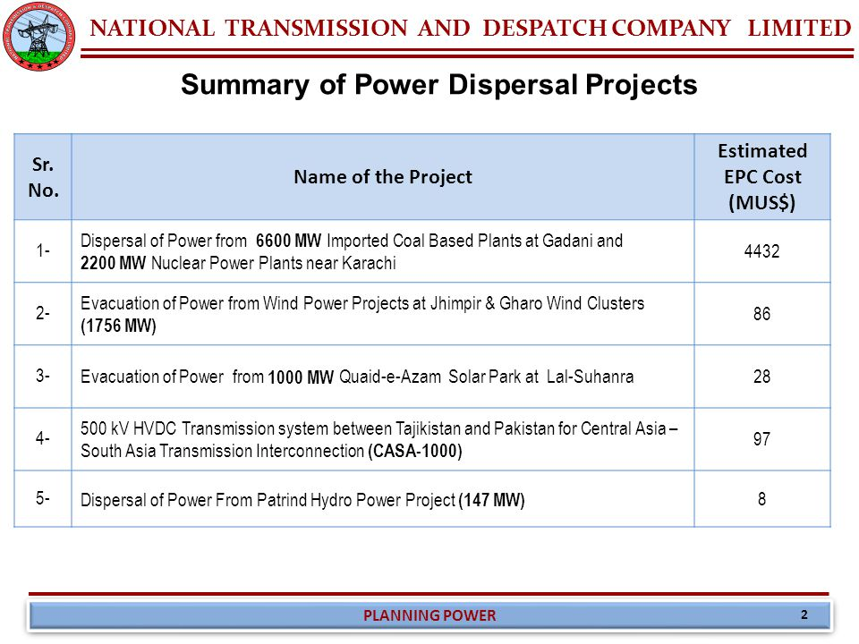 Summary of Power Dispersal Projects