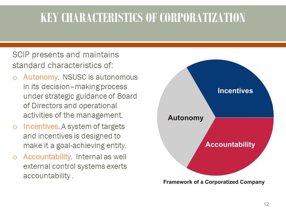 KEY CHARACTERISTICS OF CORPORATIZATION