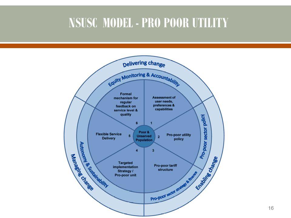 NSUSC MODEL - PRO POOR UTILITY