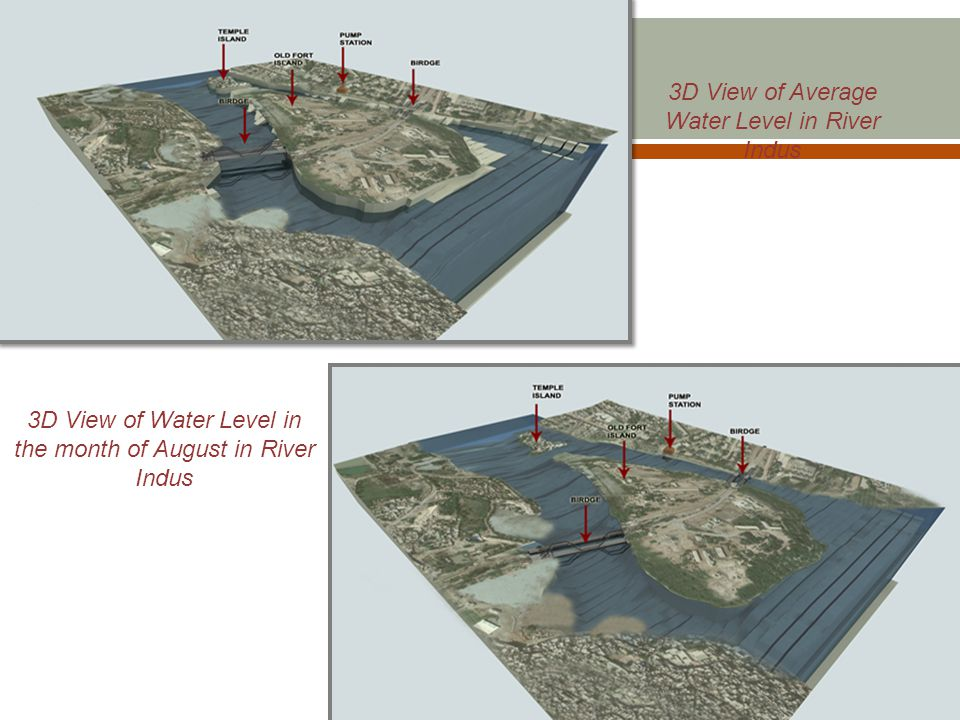 3D View of Average Water Level in River Indus