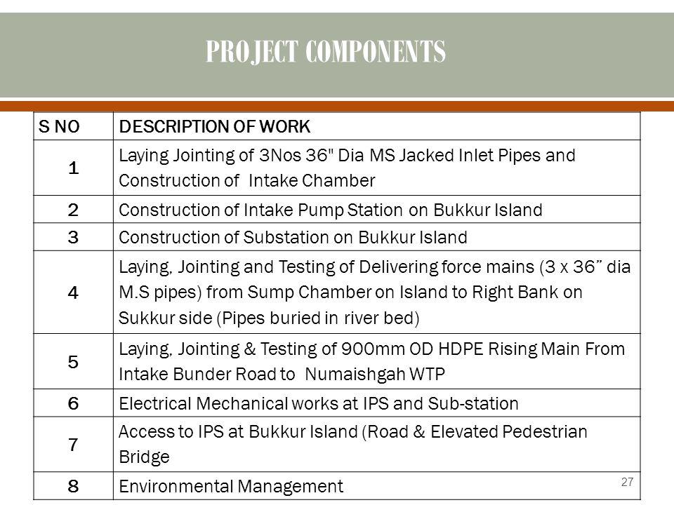 PROJECT COMPONENTS S NO DESCRIPTION OF WORK 1