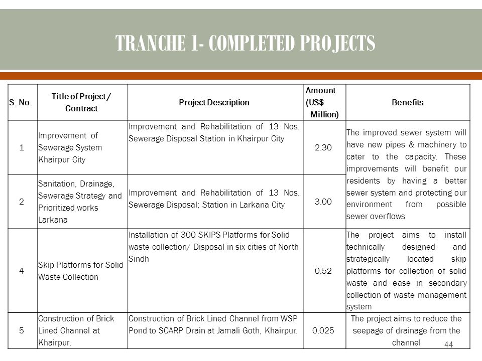 TRANCHE 1- COMPLETED PROJECTS