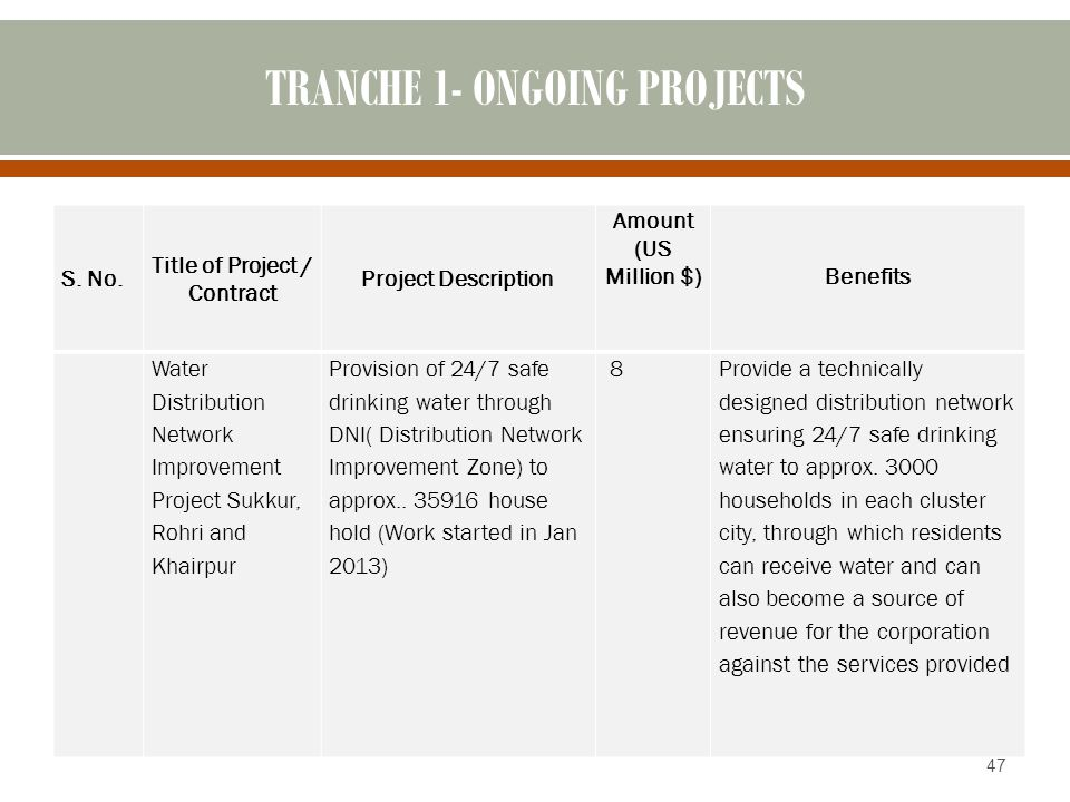 TRANCHE 1- ONGOING PROJECTS