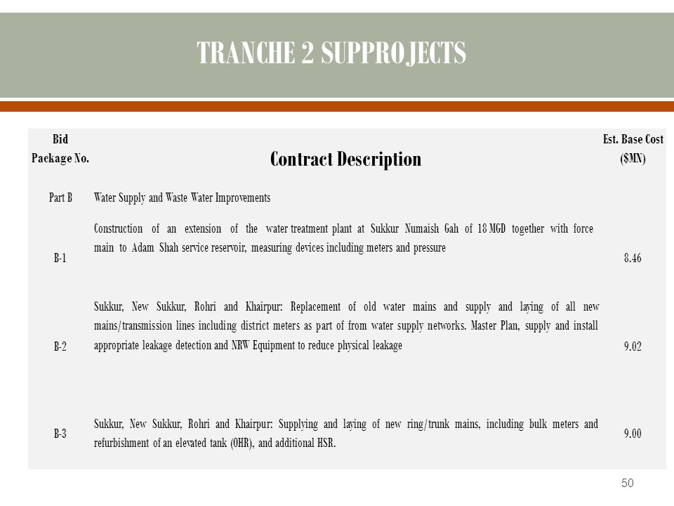 TRANCHE 2 SUPPROJECTS Contract Description Bid Package No.