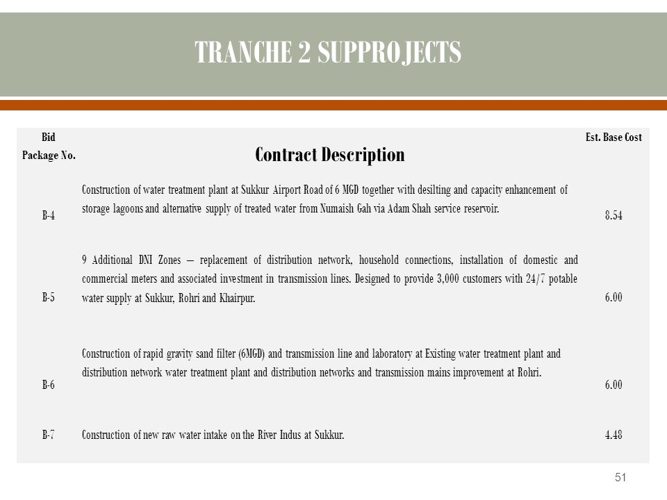 TRANCHE 2 SUPPROJECTS Contract Description B-4