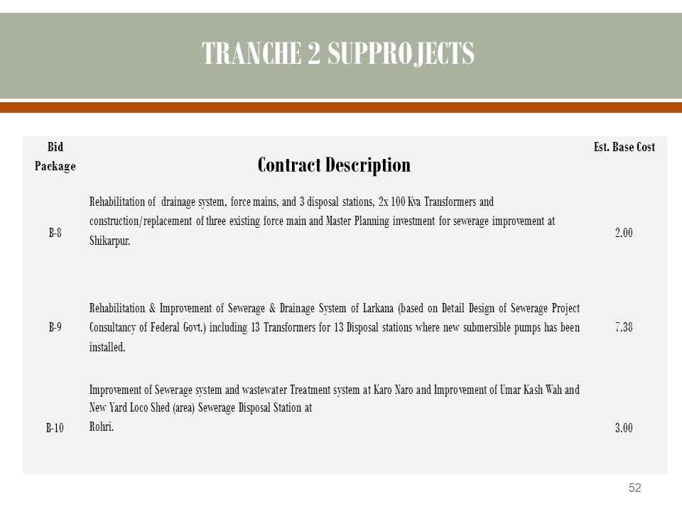 TRANCHE 2 SUPPROJECTS Contract Description Bid Package Est. Base Cost