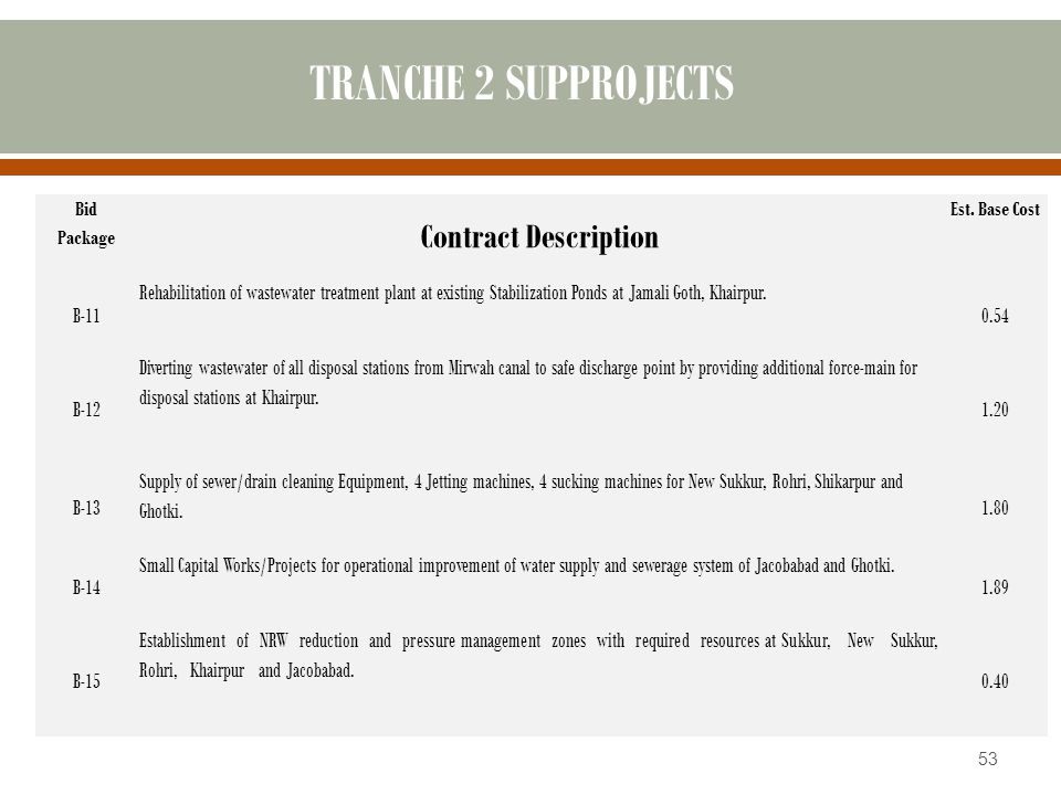 TRANCHE 2 SUPPROJECTS Contract Description B-11