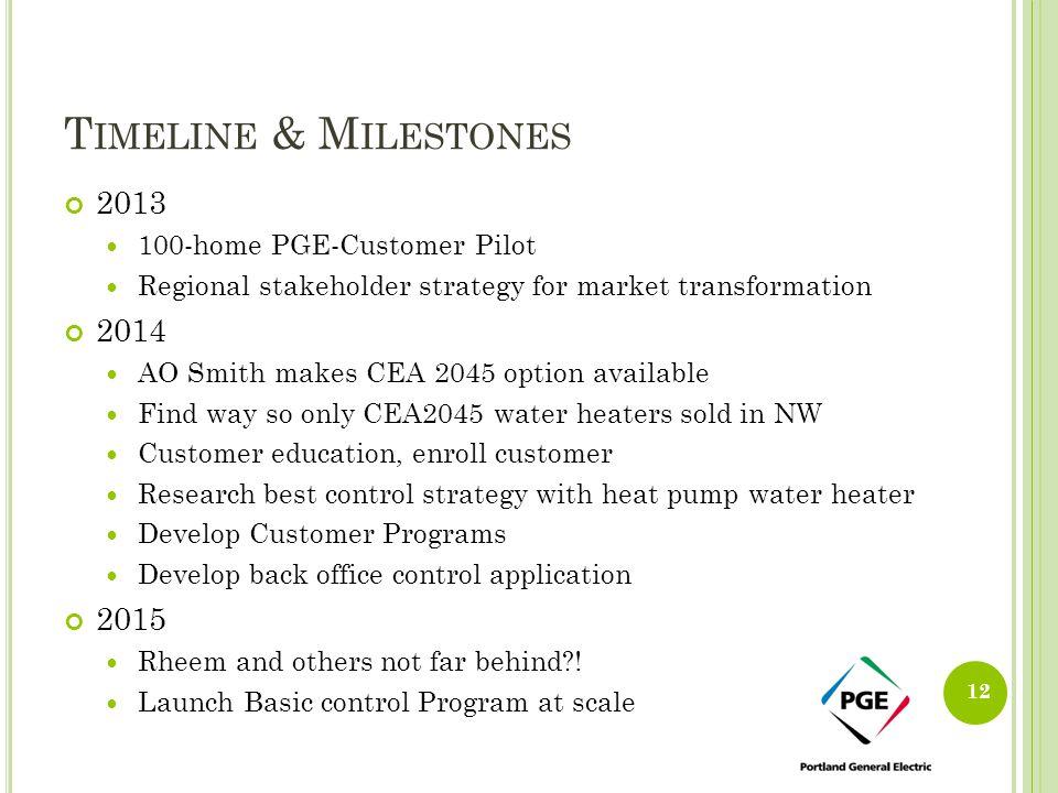 Timeline & Milestones 2013 2014 2015 100-home PGE-Customer Pilot
