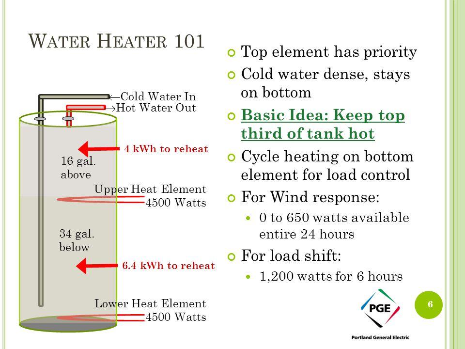 Water Heater 101 Top element has priority