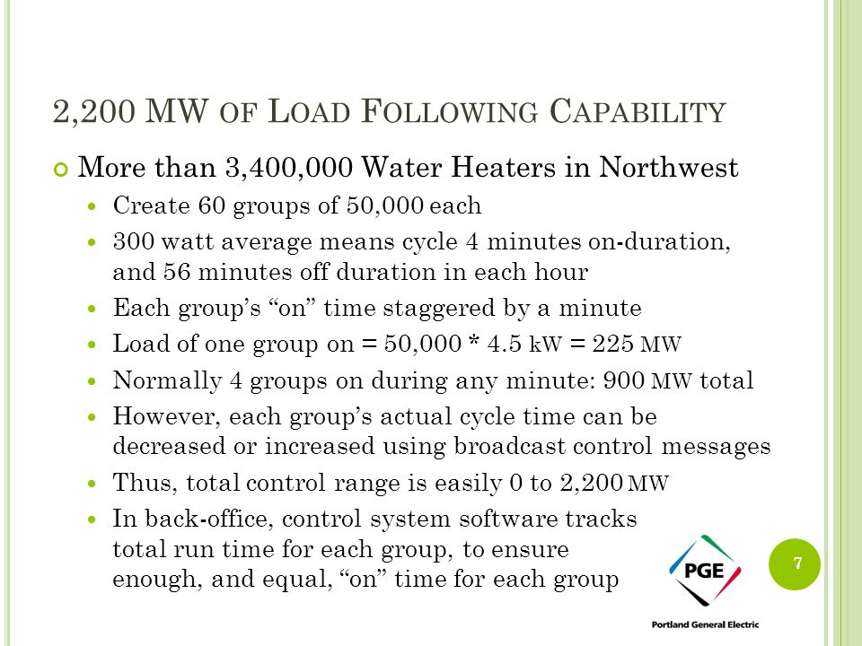 2,200 MW of Load Following Capability