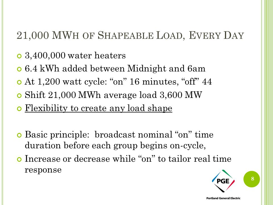 21,000 MWh of Shapeable Load, Every Day