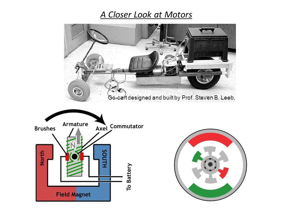 A Closer Look at Motors Go-cart designed and built by Prof. Steven B. Leeb,